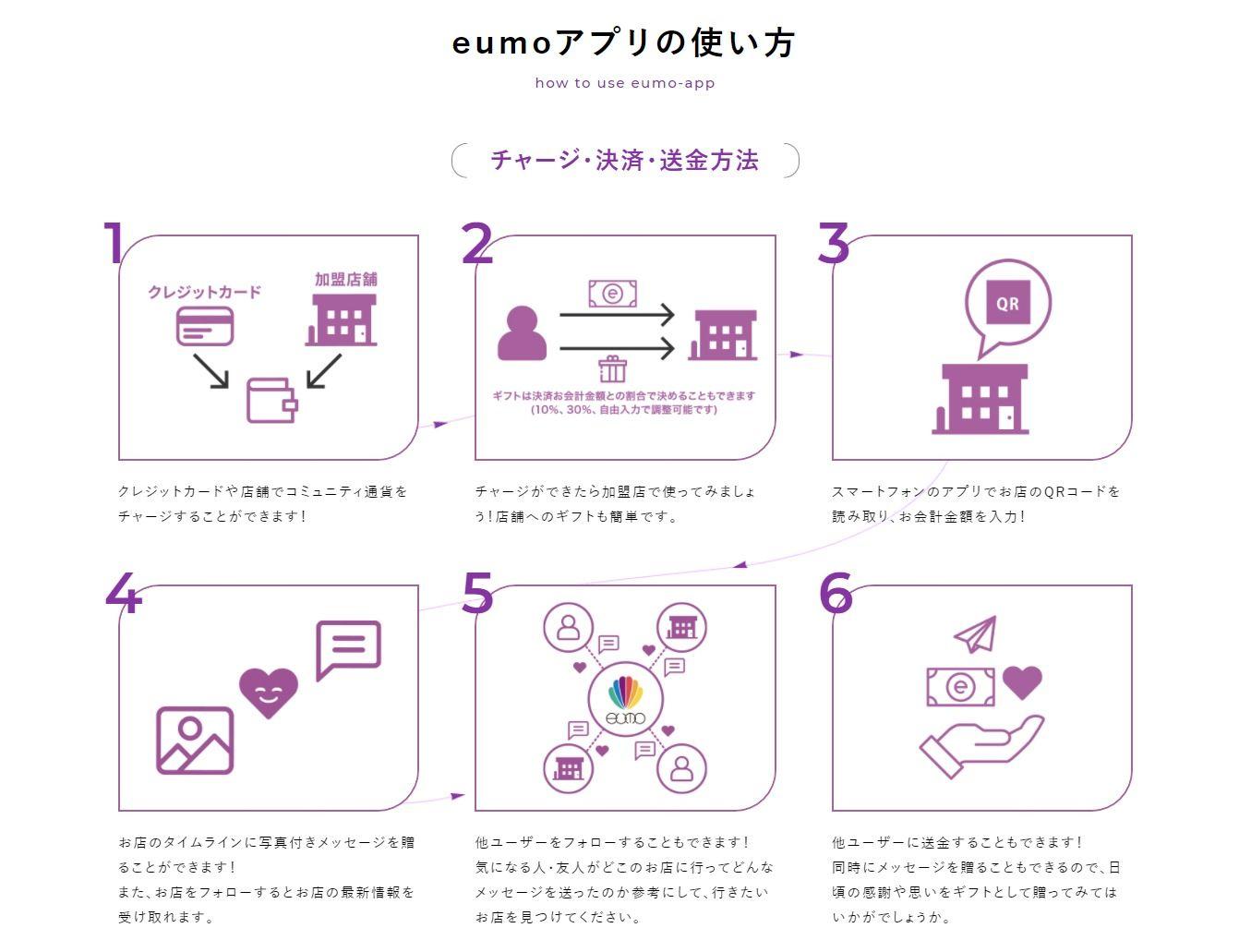 FireShot Capture 240 - 共感コミュニティ通貨eumo - currency.eumo.co.jp.jpg