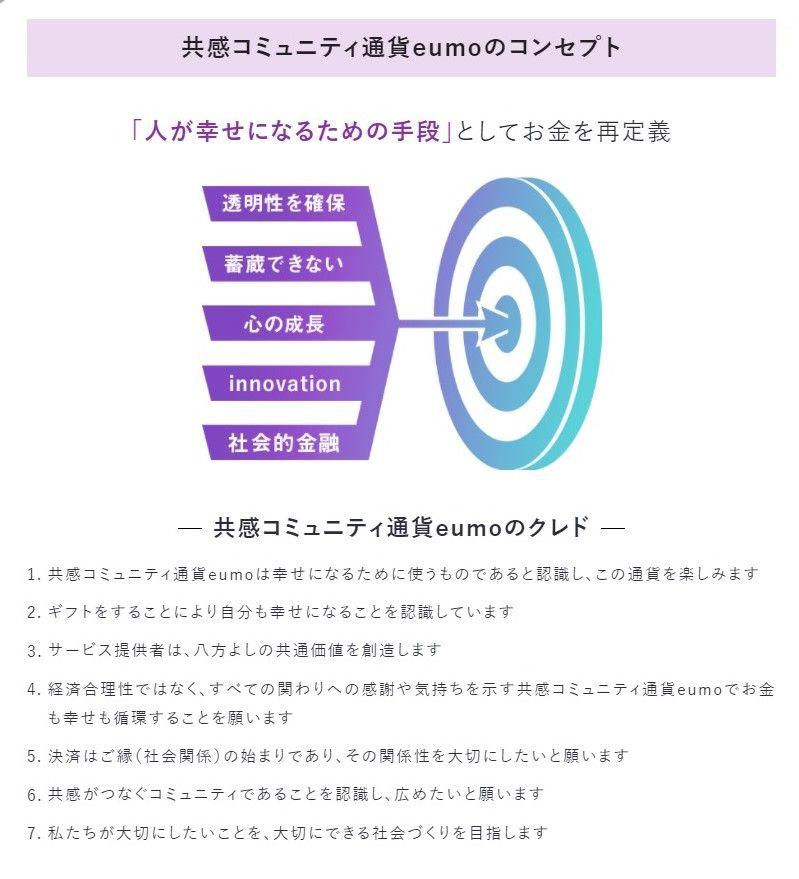 FireShot Capture 253 - 共感コミュニティ通貨eumo - currency.eumo.co.jp.jpg